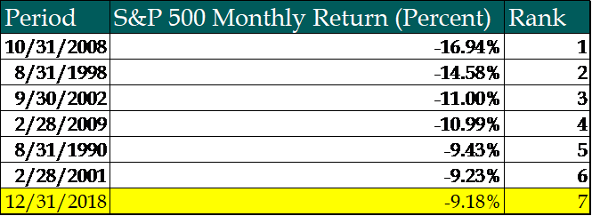 Mott Capital fourth quarter letter 2019